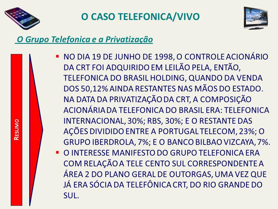 O CASO TELEFONICA/VIVO O Grupo Telefonica e a Privatização R ESUMO NO DIA 19 DE JUNHO DE 1998, O CONTROLE ACIONÁRIO DA CRT FOI ADQUIRIDO EM LEILÃO PEL