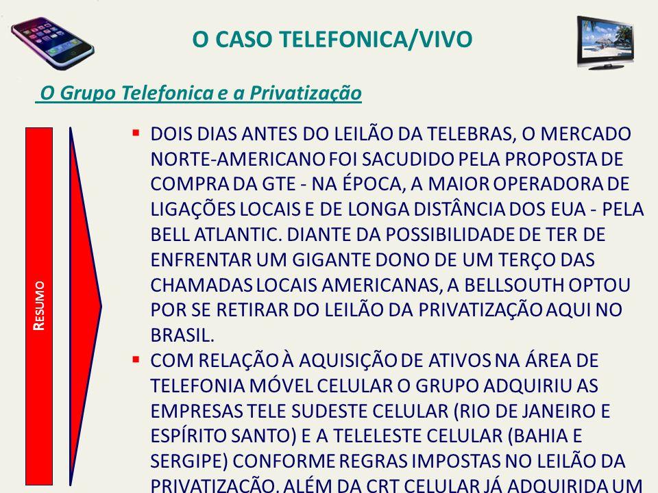 O CASO TELEFONICA/VIVO O Grupo Telefonica e a Privatização R ESUMO DOIS DIAS ANTES DO LEILÃO DA TELEBRAS, O MERCADO NORTE-AMERICANO FOI SACUDIDO PELA