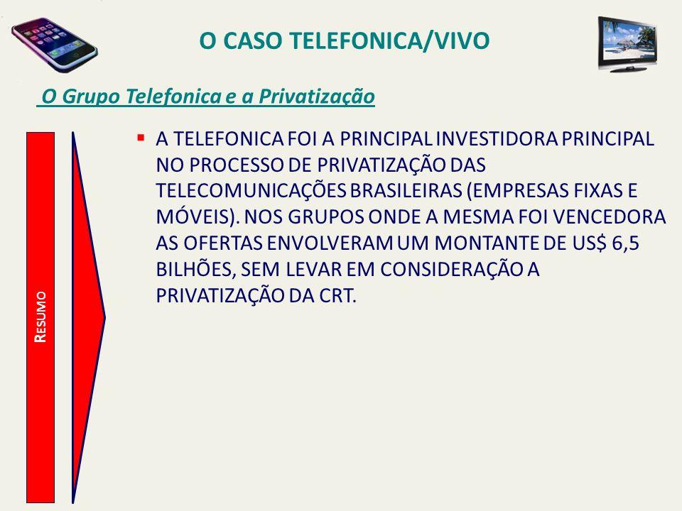 O CASO TELEFONICA/VIVO O Grupo Telefonica e a Privatização R ESUMO A TELEFONICA FOI A PRINCIPAL INVESTIDORA PRINCIPAL NO PROCESSO DE PRIVATIZAÇÃO DAS