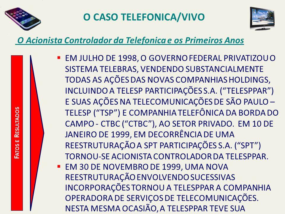 O CASO TELEFONICA/VIVO O Acionista Controlador da Telefonica e os Primeiros Anos F ATOS E R ESULTADOS EM JULHO DE 1998, O GOVERNO FEDERAL PRIVATIZOU O