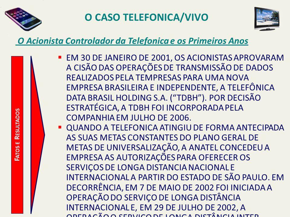O CASO TELEFONICA/VIVO O Acionista Controlador da Telefonica e os Primeiros Anos F ATOS E R ESULTADOS EM 30 DE JANEIRO DE 2001, OS ACIONISTAS APROVARA