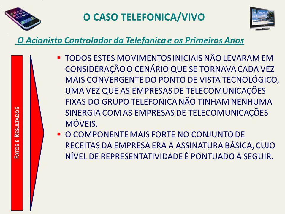 O CASO TELEFONICA/VIVO O Acionista Controlador da Telefonica e os Primeiros Anos F ATOS E R ESULTADOS TODOS ESTES MOVIMENTOS INICIAIS NÃO LEVARAM EM C