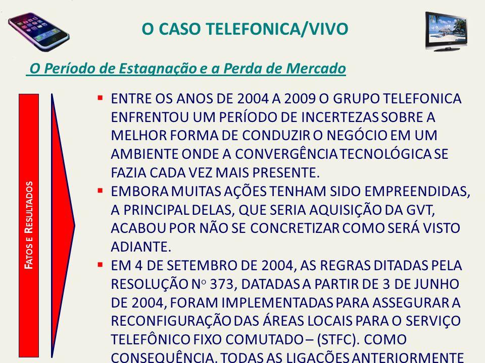 O CASO TELEFONICA/VIVO O Período de Estagnação e a Perda de Mercado F ATOS E R ESULTADOS ENTRE OS ANOS DE 2004 A 2009 O GRUPO TELEFONICA ENFRENTOU UM