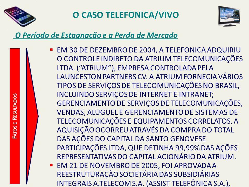 O CASO TELEFONICA/VIVO O Período de Estagnação e a Perda de Mercado F ATOS E R ESULTADOS EM 30 DE DEZEMBRO DE 2004, A TELEFONICA ADQUIRIU O CONTROLE I