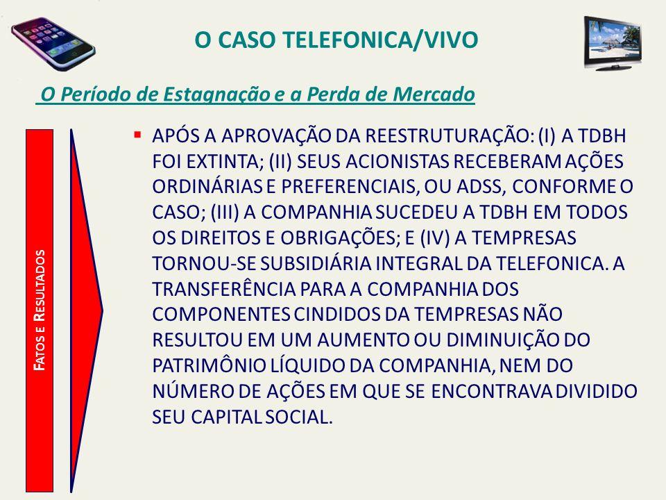 O CASO TELEFONICA/VIVO O Período de Estagnação e a Perda de Mercado F ATOS E R ESULTADOS APÓS A APROVAÇÃO DA REESTRUTURAÇÃO: (I) A TDBH FOI EXTINTA; (