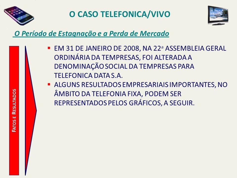 O CASO TELEFONICA/VIVO O Período de Estagnação e a Perda de Mercado F ATOS E R ESULTADOS EM 31 DE JANEIRO DE 2008, NA 22 a ASSEMBLEIA GERAL ORDINÁRIA