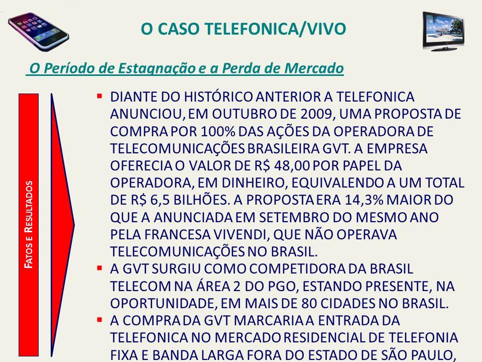 O CASO TELEFONICA/VIVO O Período de Estagnação e a Perda de Mercado F ATOS E R ESULTADOS DIANTE DO HISTÓRICO ANTERIOR A TELEFONICA ANUNCIOU, EM OUTUBR
