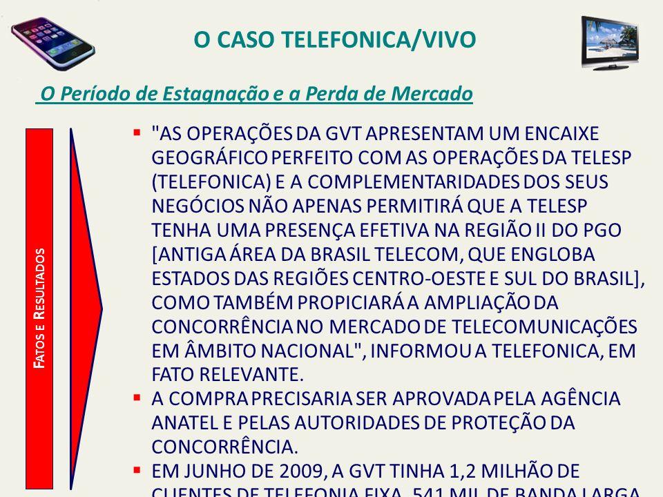 O CASO TELEFONICA/VIVO O Período de Estagnação e a Perda de Mercado F ATOS E R ESULTADOS