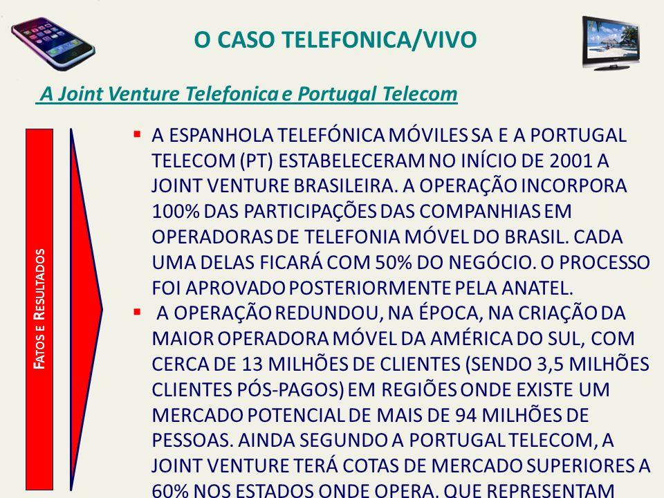 O CASO TELEFONICA/VIVO A Joint Venture Telefonica e Portugal Telecom F ATOS E R ESULTADOS A ESPANHOLA TELEFÓNICA MÓVILES SA E A PORTUGAL TELECOM (PT)