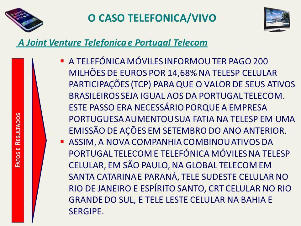 O CASO TELEFONICA/VIVO A Joint Venture Telefonica e Portugal Telecom F ATOS E R ESULTADOS A TELEFÓNICA MÓVILES INFORMOU TER PAGO 200 MILHÕES DE EUROS