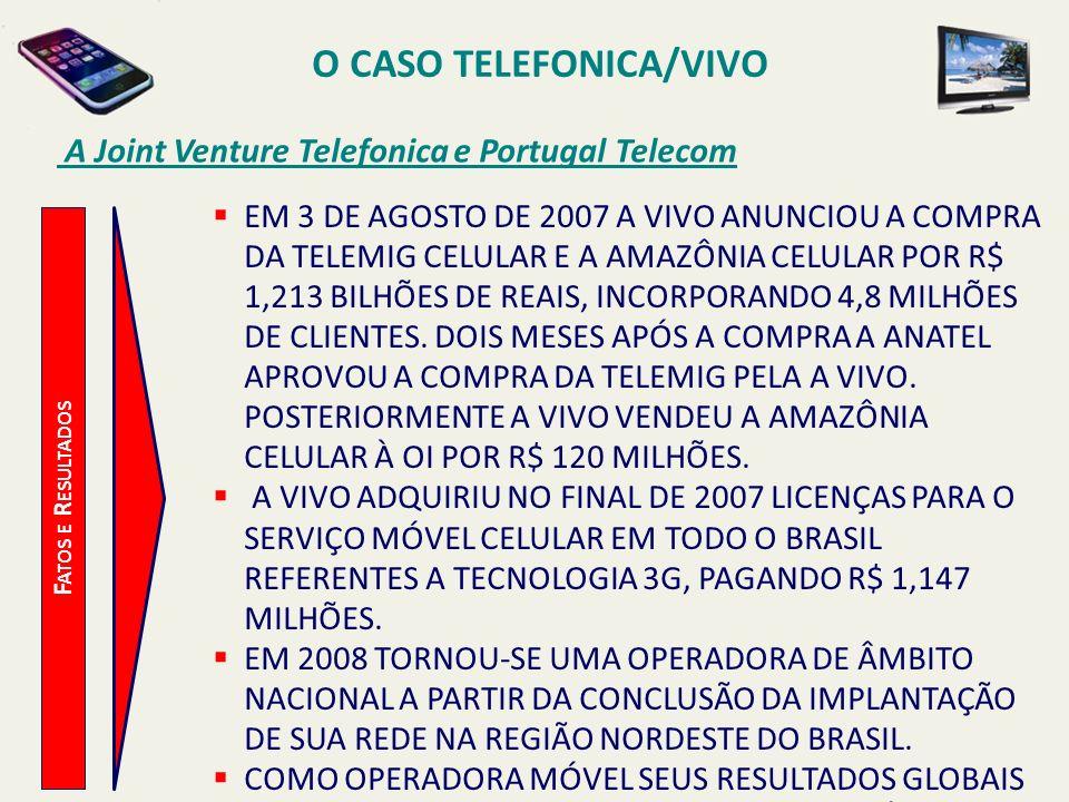 O CASO TELEFONICA/VIVO A Joint Venture Telefonica e Portugal Telecom F ATOS E R ESULTADOS EM 3 DE AGOSTO DE 2007 A VIVO ANUNCIOU A COMPRA DA TELEMIG C