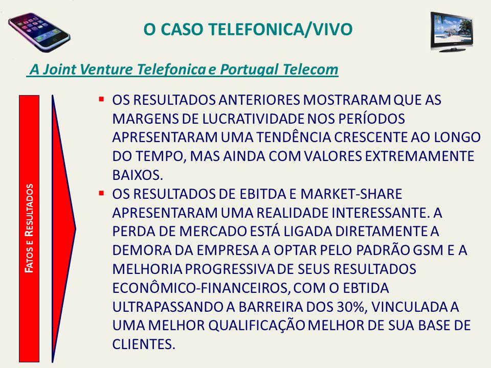 O CASO TELEFONICA/VIVO A Joint Venture Telefonica e Portugal Telecom F ATOS E R ESULTADOS OS RESULTADOS ANTERIORES MOSTRARAM QUE AS MARGENS DE LUCRATI