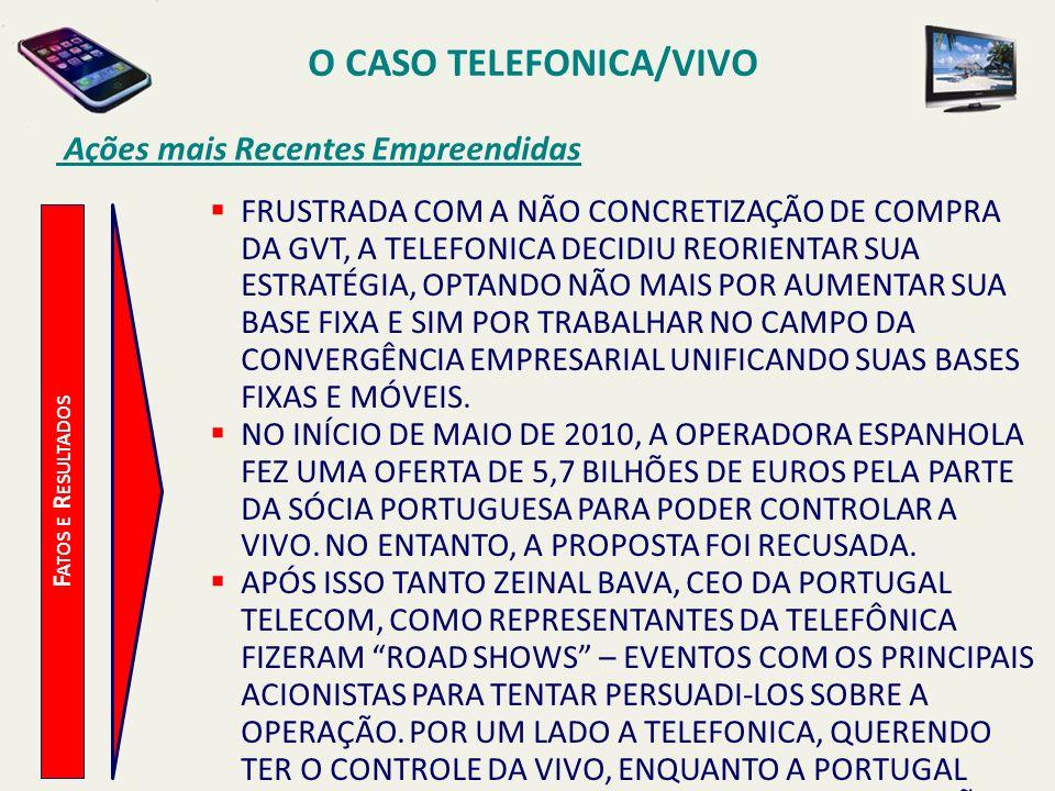 O CASO TELEFONICA/VIVO Ações mais Recentes Empreendidas F ATOS E R ESULTADOS FRUSTRADA COM A NÃO CONCRETIZAÇÃO DE COMPRA DA GVT, A TELEFONICA DECIDIU