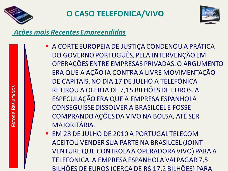 O CASO TELEFONICA/VIVO Ações mais Recentes Empreendidas F ATOS E R ESULTADOS A CORTE EUROPEIA DE JUSTIÇA CONDENOU A PRÁTICA DO GOVERNO PORTUGUÊS, PELA