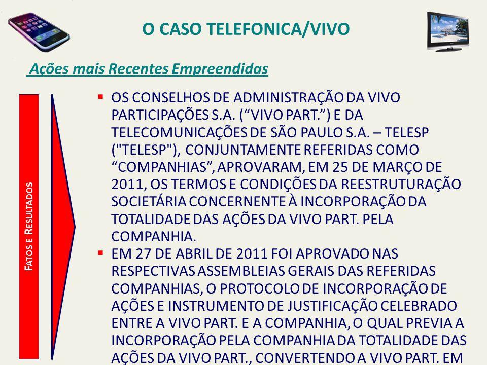 O CASO TELEFONICA/VIVO Ações mais Recentes Empreendidas F ATOS E R ESULTADOS OS CONSELHOS DE ADMINISTRAÇÃO DA VIVO PARTICIPAÇÕES S.A. (VIVO PART.) E D