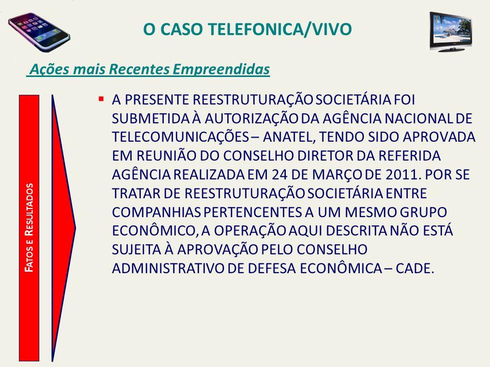 O CASO TELEFONICA/VIVO Ações mais Recentes Empreendidas F ATOS E R ESULTADOS A PRESENTE REESTRUTURAÇÃO SOCIETÁRIA FOI SUBMETIDA À AUTORIZAÇÃO DA AGÊNC