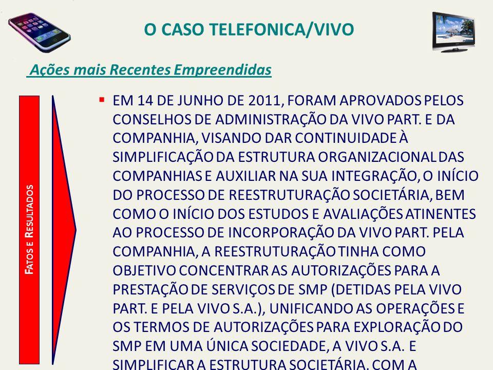 O CASO TELEFONICA/VIVO Ações mais Recentes Empreendidas F ATOS E R ESULTADOS EM 14 DE JUNHO DE 2011, FORAM APROVADOS PELOS CONSELHOS DE ADMINISTRAÇÃO