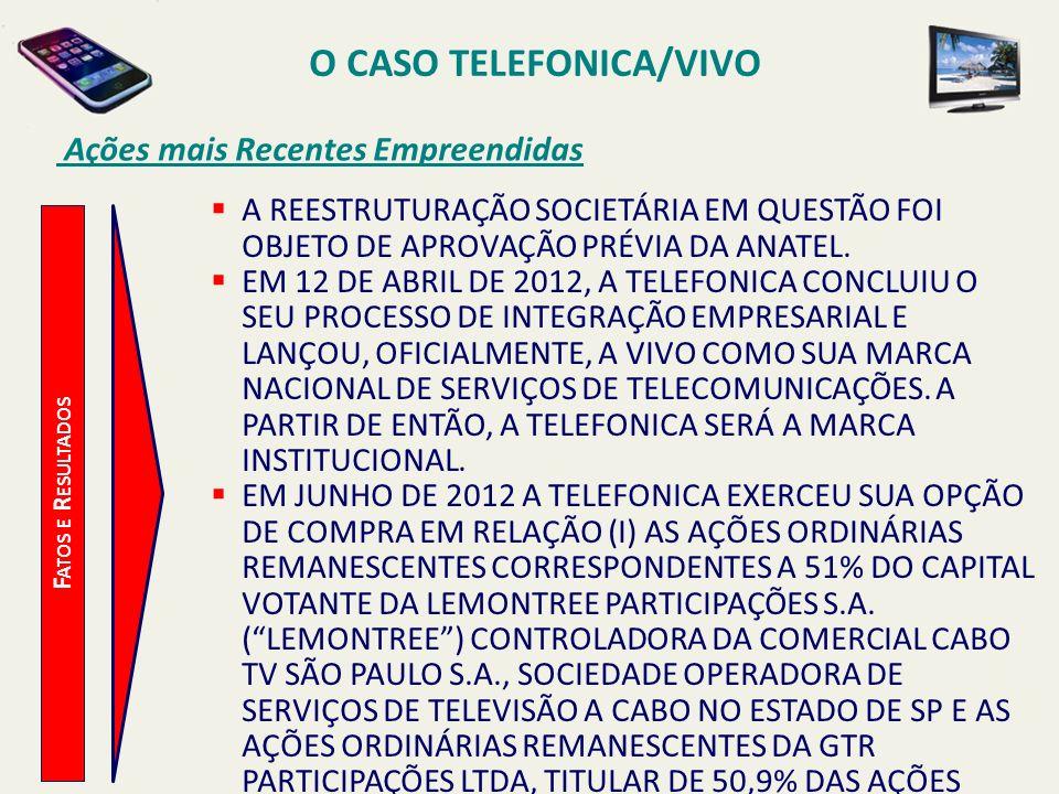 O CASO TELEFONICA/VIVO Ações mais Recentes Empreendidas F ATOS E R ESULTADOS A REESTRUTURAÇÃO SOCIETÁRIA EM QUESTÃO FOI OBJETO DE APROVAÇÃO PRÉVIA DA