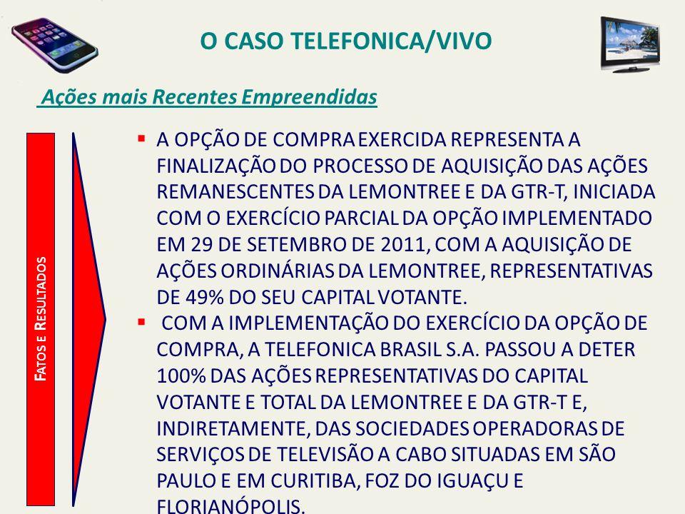 O CASO TELEFONICA/VIVO Ações mais Recentes Empreendidas F ATOS E R ESULTADOS A OPÇÃO DE COMPRA EXERCIDA REPRESENTA A FINALIZAÇÃO DO PROCESSO DE AQUISI