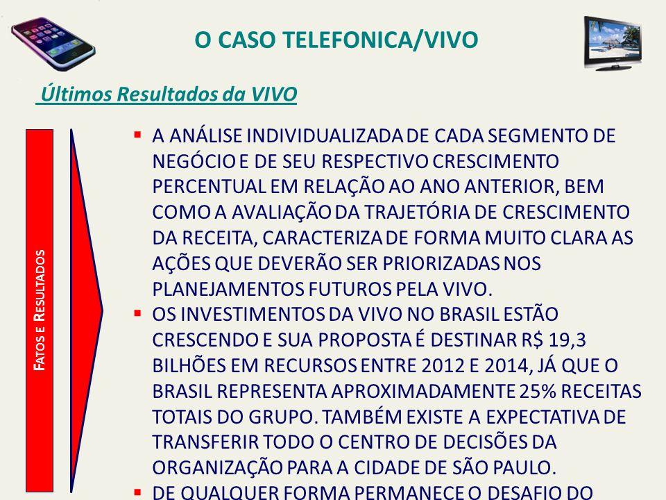 O CASO TELEFONICA/VIVO Últimos Resultados da VIVO F ATOS E R ESULTADOS A ANÁLISE INDIVIDUALIZADA DE CADA SEGMENTO DE NEGÓCIO E DE SEU RESPECTIVO CRESC
