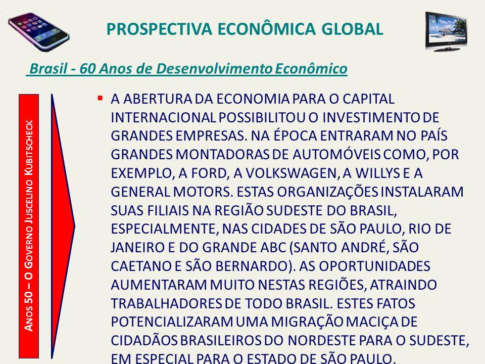 PROSPECTIVA ECONÔMICA GLOBAL Brasil - 60 Anos de Desenvolvimento Econômico A NOS 50 – O G OVERNO J USCELINO K UBITSCHECK A ABERTURA DA ECONOMIA PARA O