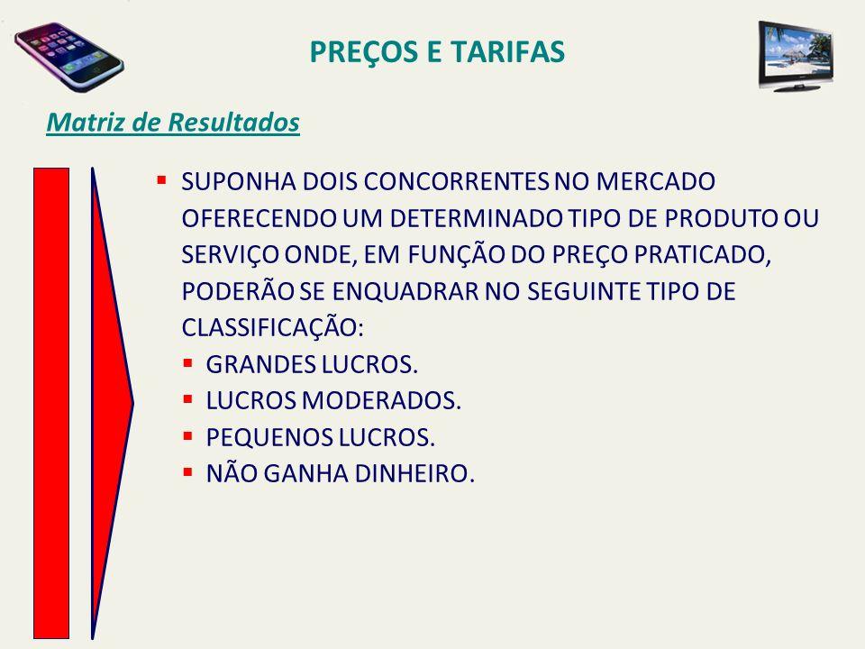 PREÇOS E TARIFAS Matriz de Resultados SUPONHA DOIS CONCORRENTES NO MERCADO OFERECENDO UM DETERMINADO TIPO DE PRODUTO OU SERVIÇO ONDE, EM FUNÇÃO DO PRE