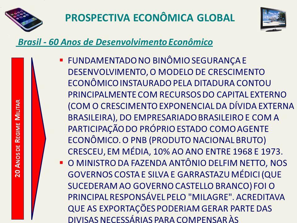 PROSPECTIVA ECONÔMICA GLOBAL Brasil - 60 Anos de Desenvolvimento Econômico 20 A NOS DE R EGIME M ILITAR FUNDAMENTADO NO BINÔMIO SEGURANÇA E DESENVOLVI