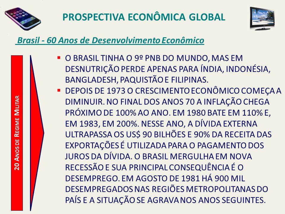 PROSPECTIVA ECONÔMICA GLOBAL Brasil - 60 Anos de Desenvolvimento Econômico 20 A NOS DE R EGIME M ILITAR O BRASIL TINHA O 9º PNB DO MUNDO, MAS EM DESNU