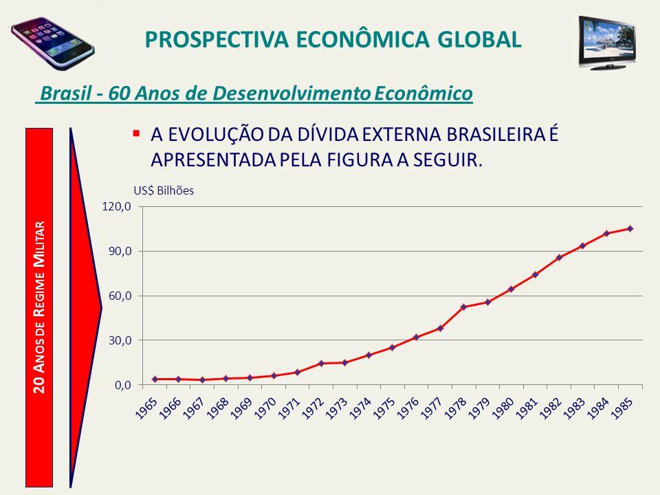 PROSPECTIVA ECONÔMICA GLOBAL Brasil - 60 Anos de Desenvolvimento Econômico 20 A NOS DE R EGIME M ILITAR A EVOLUÇÃO DA DÍVIDA EXTERNA BRASILEIRA É APRE