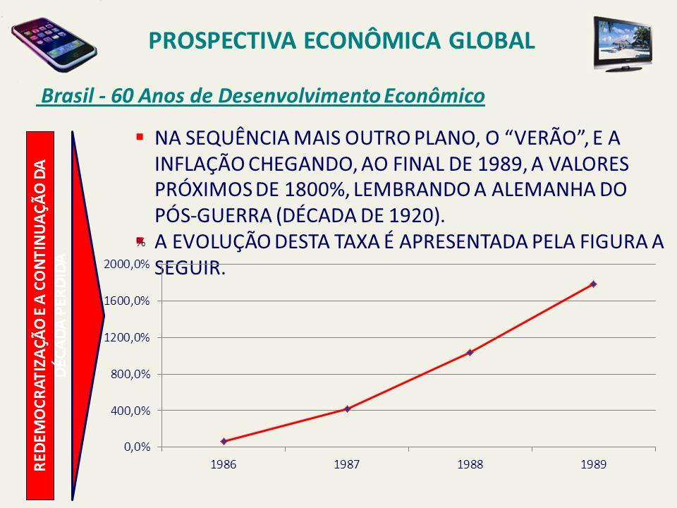 PROSPECTIVA ECONÔMICA GLOBAL Brasil - 60 Anos de Desenvolvimento Econômico REDEMOCRATIZAÇÃO E A CONTINUAÇÃO DA DÉCADA PERDIDA NA SEQUÊNCIA MAIS OUTRO