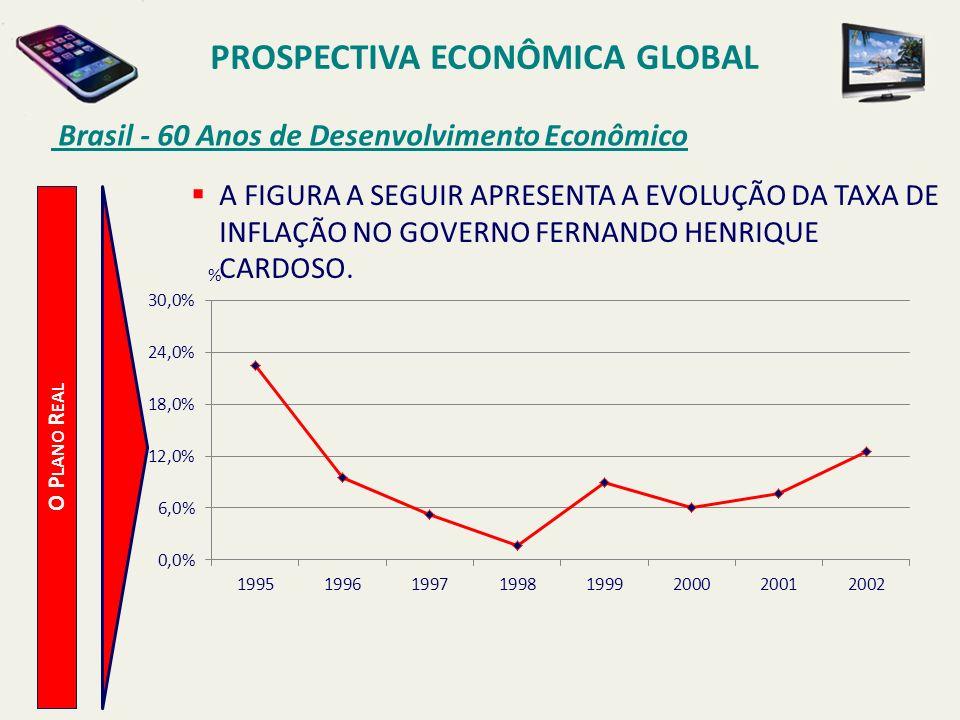 PROSPECTIVA ECONÔMICA GLOBAL Brasil - 60 Anos de Desenvolvimento Econômico O P LANO R EAL A FIGURA A SEGUIR APRESENTA A EVOLUÇÃO DA TAXA DE INFLAÇÃO N