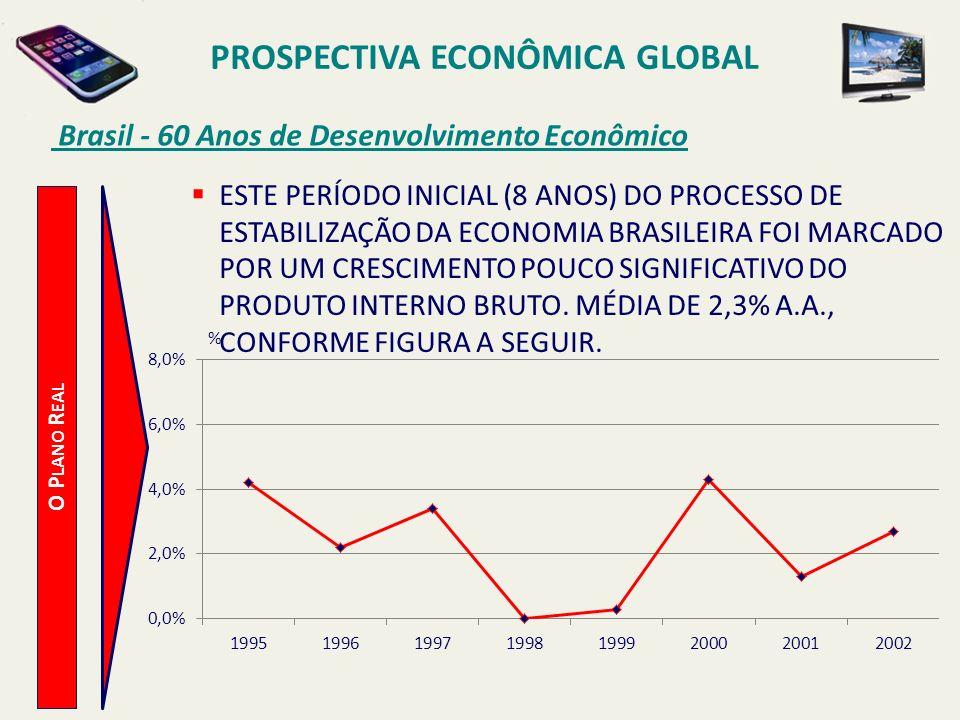 PROSPECTIVA ECONÔMICA GLOBAL Brasil - 60 Anos de Desenvolvimento Econômico O P LANO R EAL ESTE PERÍODO INICIAL (8 ANOS) DO PROCESSO DE ESTABILIZAÇÃO D