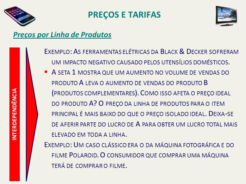 PREÇOS E TARIFAS Preços por Linha de Produtos INTERDEPENDÊNCIA E XEMPLO : A S FERRAMENTAS ELÉTRICAS DA B LACK & D ECKER SOFRERAM UM IMPACTO NEGATIVO C