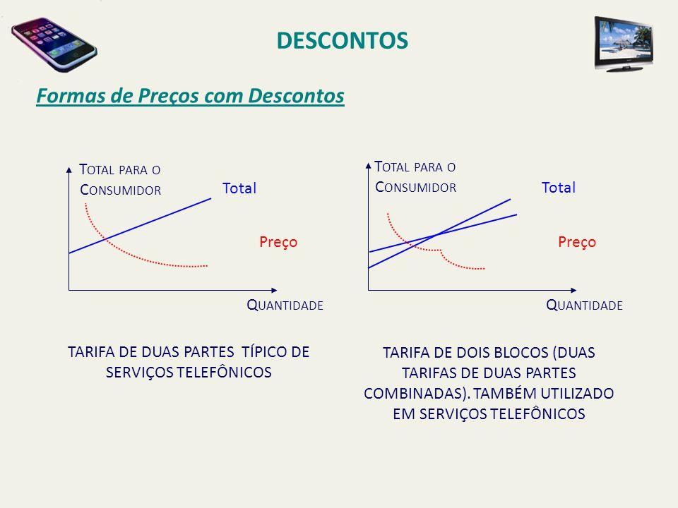 DESCONTOS Formas de Preços com Descontos T OTAL PARA O C ONSUMIDOR Q UANTIDADE TARIFA DE DUAS PARTES TÍPICO DE SERVIÇOS TELEFÔNICOS Total Preço T OTAL