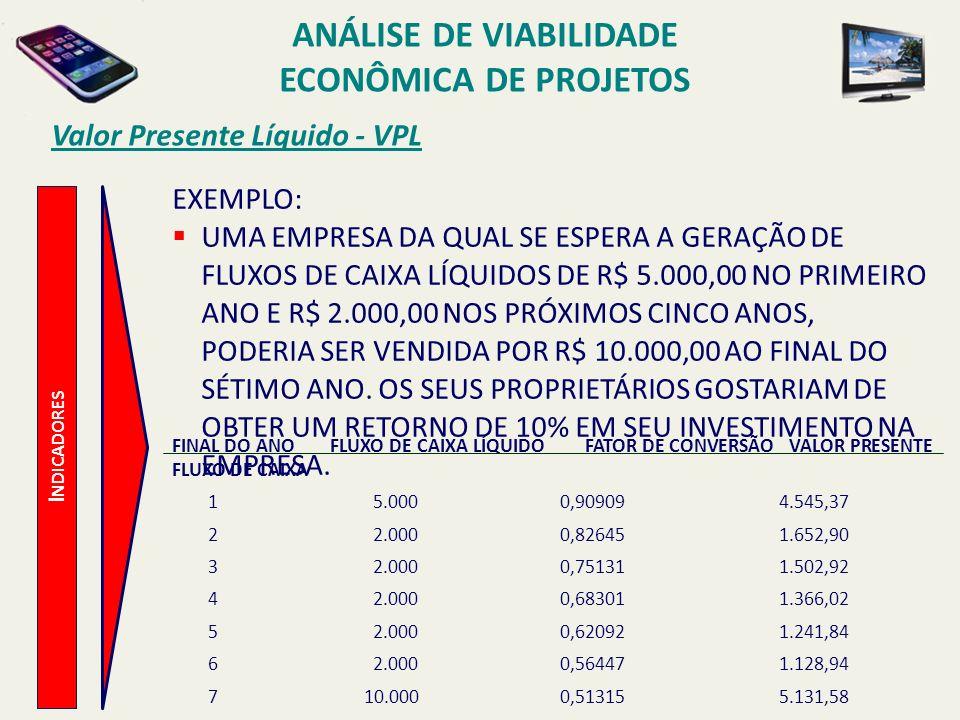 Valor Presente Líquido - VPL I NDICADORES EXEMPLO: UMA EMPRESA DA QUAL SE ESPERA A GERAÇÃO DE FLUXOS DE CAIXA LÍQUIDOS DE R$ 5.000,00 NO PRIMEIRO ANO