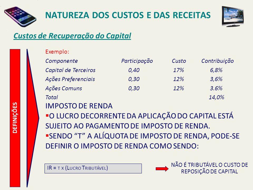 NATUREZA DOS CUSTOS E DAS RECEITAS Custos de Recuperação do Capital DEFINIÇÕES Exemplo: ComponenteParticipação Custo Contribuição Capital de Terceiros