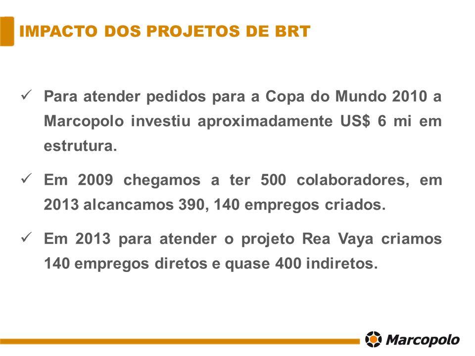 IMPACTO DOS PROJETOS DE BRT Para atender pedidos para a Copa do Mundo 2010 a Marcopolo investiu aproximadamente US$ 6 mi em estrutura. Em 2009 chegamo