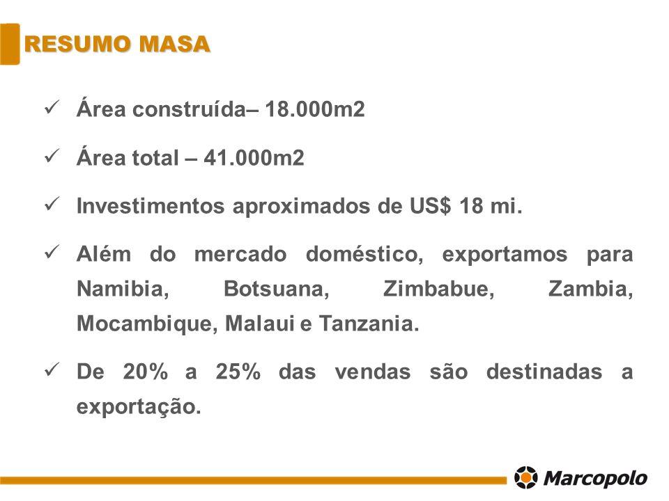 RESUMO MASA Área construída– 18.000m2 Área total – 41.000m2 Investimentos aproximados de US$ 18 mi. Além do mercado doméstico, exportamos para Namibia