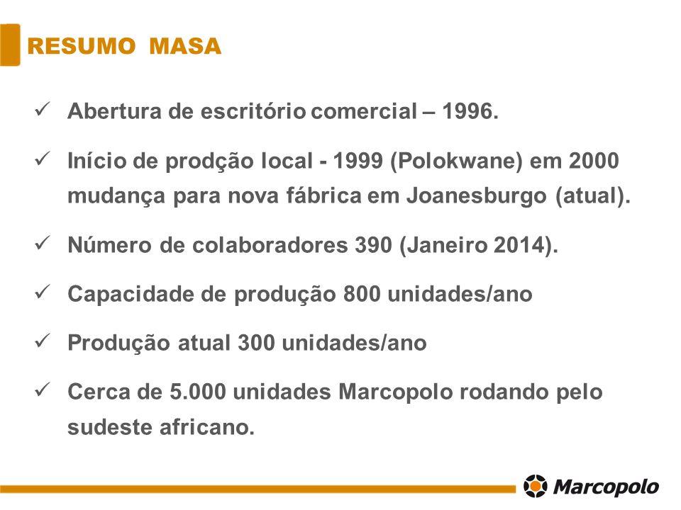 RESUMO MASA Abertura de escritório comercial – 1996. Início de prodção local - 1999 (Polokwane) em 2000 mudança para nova fábrica em Joanesburgo (atua