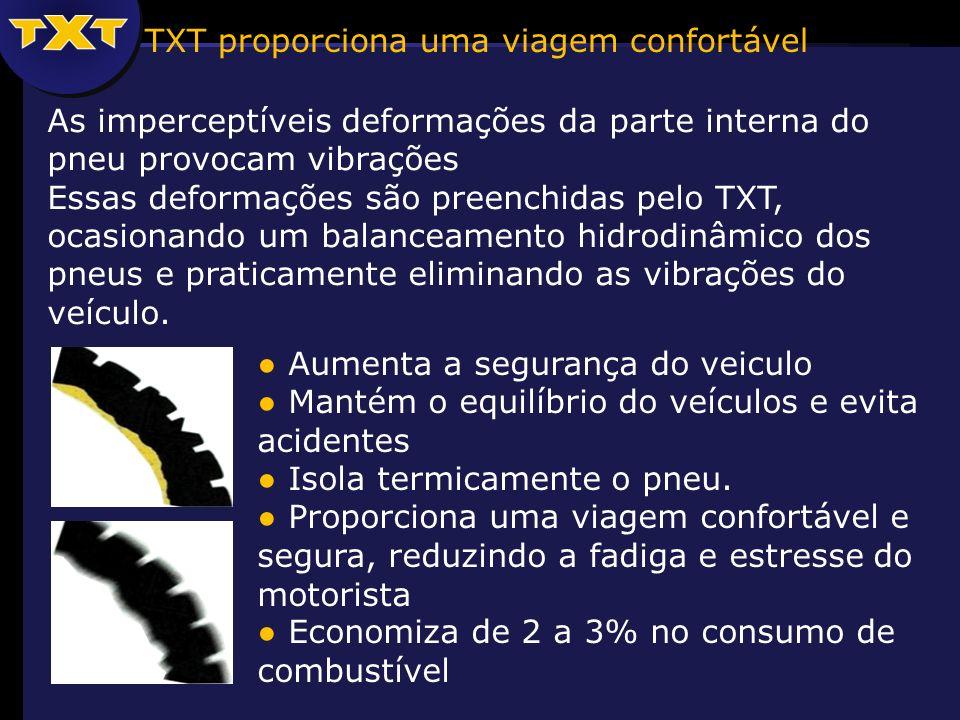 As imperceptíveis deformações da parte interna do pneu provocam vibrações Essas deformações são preenchidas pelo TXT, ocasionando um balanceamento hidrodinâmico dos pneus e praticamente eliminando as vibrações do veículo.