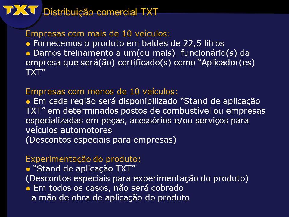 Distribuição comercial TXT Empresas com mais de 10 veículos: Fornecemos o produto em baldes de 22,5 litros Damos treinamento a um(ou mais) funcionário(s) da empresa que será(ão) certificado(s) como Aplicador(es) TXT Empresas com menos de 10 veículos: Em cada região será disponibilizado Stand de aplicação TXT em determinados postos de combustível ou empresas especializadas em peças, acessórios e/ou serviços para veículos automotores (Descontos especiais para empresas) Experimentação do produto: Stand de aplicação TXT (Descontos especiais para experimentação do produto) Em todos os casos, não será cobrado a mão de obra de aplicação do produto
