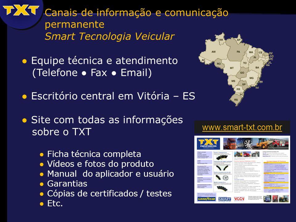 Equipe técnica e atendimento (Telefone Fax Email) Escritório central em Vitória – ES Site com todas as informações sobre o TXT Ficha técnica completa