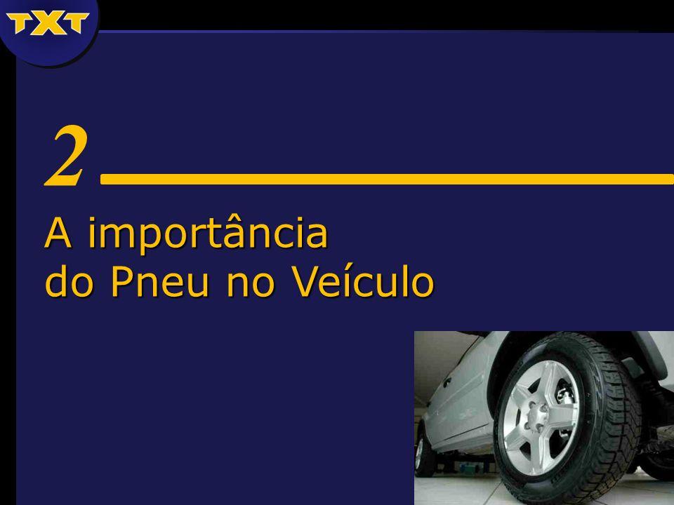 Simulação da economia de combustível com TXT- somente para carretas Economia: 3% Período: vida útil do pneu * Valores simulados com base na distancia média percorrida por uma carreta (600Km por dia), 22 dias por mês, 2,5 lts/Km de consumo de diesel a preço de R$ 1,87/lt Caminhão R$ 9.874,00 R$ 297,00-120,00= R$ 177,00 R$ 297,00, Lucro= Economia combustível- custo aplicação TXT Economia de 3% com TXT Despesa com combustível 1 mês