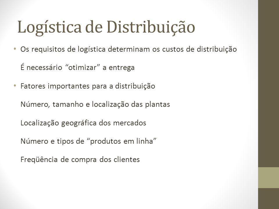 Logística de Distribuição Os requisitos de logística determinam os custos de distribuição É necessário otimizar a entrega Fatores importantes para a distribuição Número, tamanho e localização das plantas Localização geográfica dos mercados Número e tipos de produtos em linha Freqüência de compra dos clientes