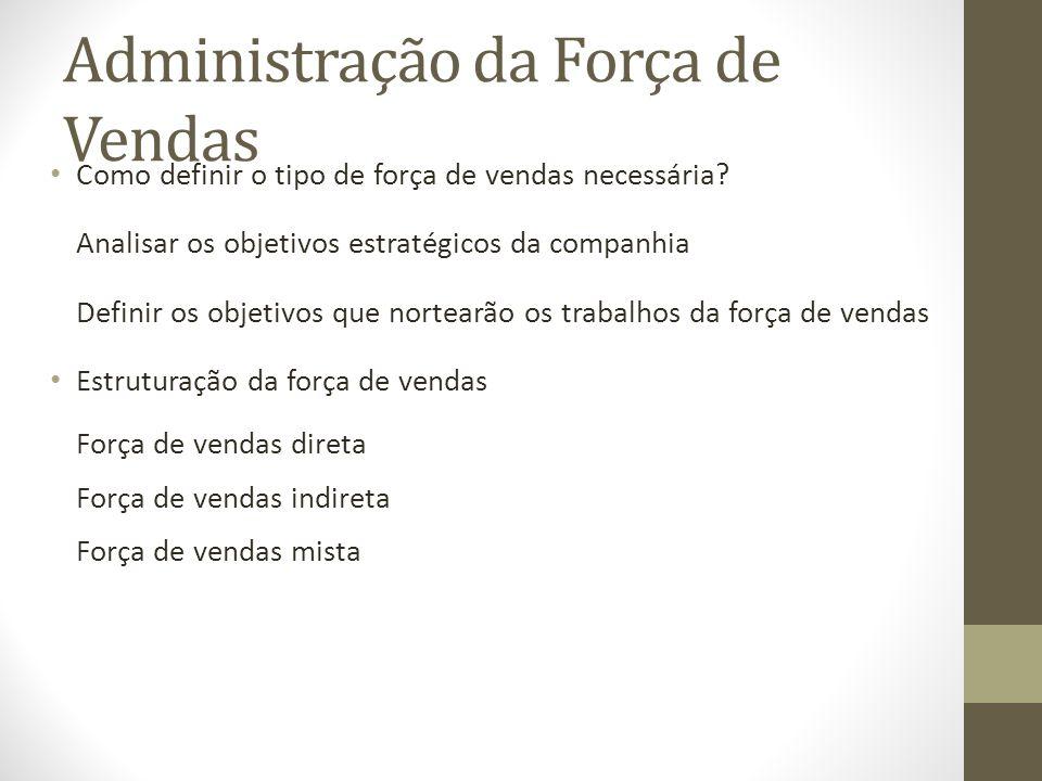 Administração da Força de Vendas Como definir o tipo de força de vendas necessária.