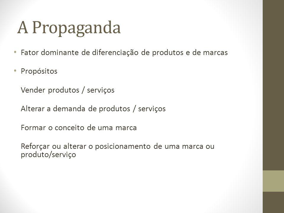 A Propaganda Fator dominante de diferenciação de produtos e de marcas Propósitos Vender produtos / serviços Alterar a demanda de produtos / serviços Formar o conceito de uma marca Reforçar ou alterar o posicionamento de uma marca ou produto/serviço