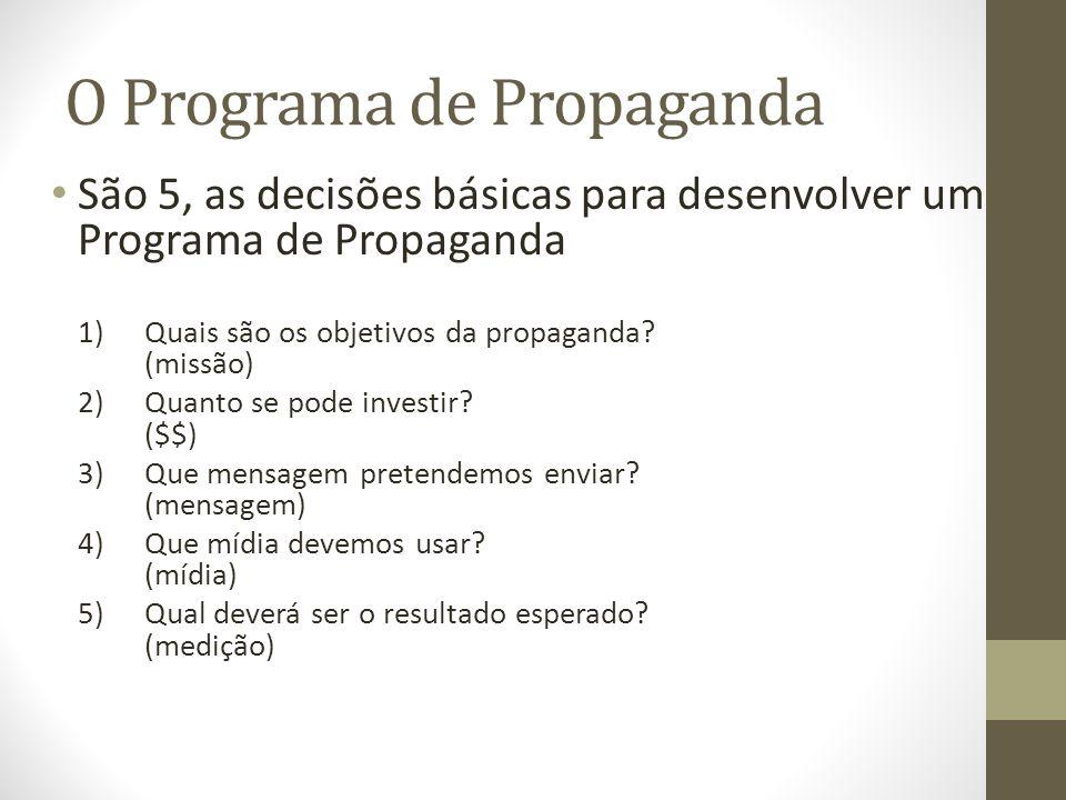 O Programa de Propaganda São 5, as decisões básicas para desenvolver um Programa de Propaganda 1)Quais são os objetivos da propaganda.