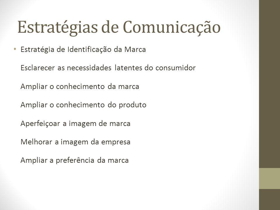 Estratégias de Comunicação Estratégia de Identificação da Marca Esclarecer as necessidades latentes do consumidor Ampliar o conhecimento da marca Ampliar o conhecimento do produto Aperfeiçoar a imagem de marca Melhorar a imagem da empresa Ampliar a preferência da marca