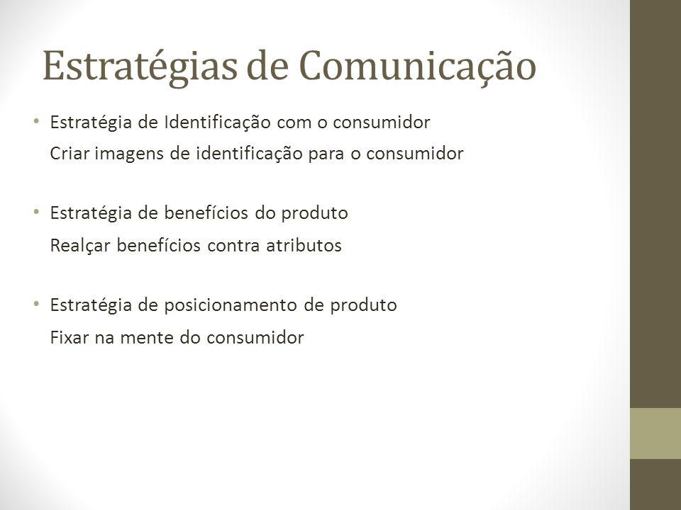 Estratégias de Comunicação Estratégia de Identificação com o consumidor Criar imagens de identificação para o consumidor Estratégia de benefícios do produto Realçar benefícios contra atributos Estratégia de posicionamento de produto Fixar na mente do consumidor