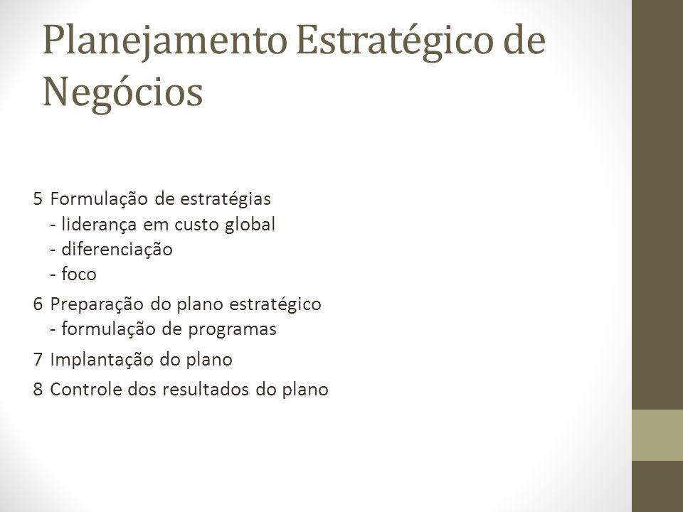 Planejamento Estratégico de Negócios 5Formulação de estratégias - liderança em custo global - diferenciação - foco 6Preparação do plano estratégico - formulação de programas 7Implantação do plano 8Controle dos resultados do plano